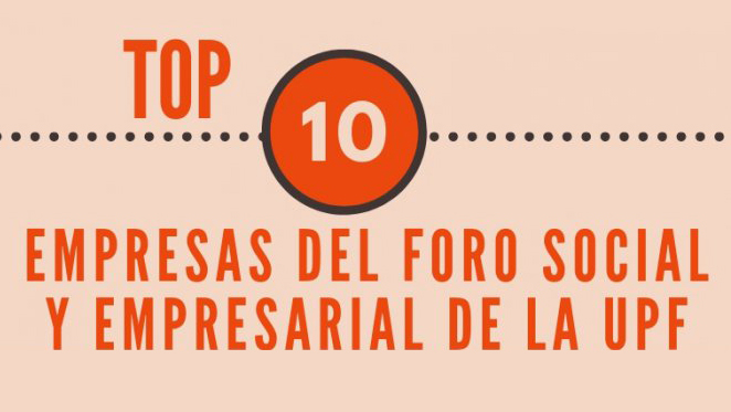 Quines empreses controlen la Universitat Pompeu Fabra?
