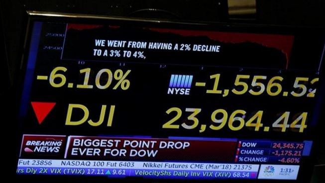 Black Monday: caiguda històrica pel Dow Jones